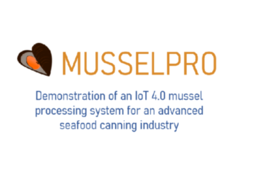 MUSSELPRO