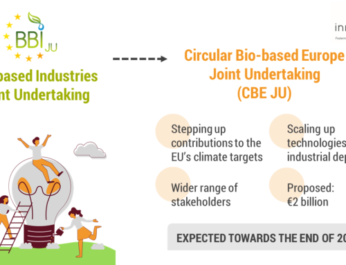 Circular Bio-Based Europe Joint Undertaking (CBE JU): The Successor of BBI JU