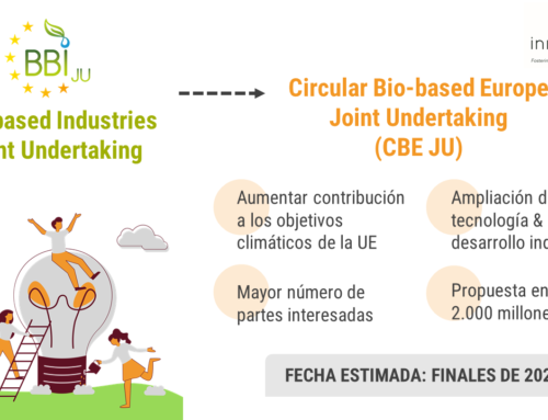 CBE JU será el nuevo sucesor de BBI JU